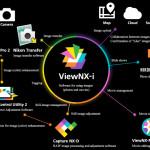 Bildbearbeitung mit ViewNX-i